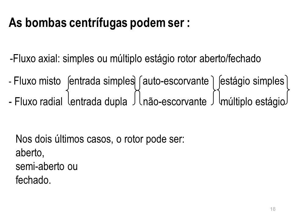 As bombas centrífugas podem ser : 18 - Fluxo misto entrada simples auto-escorvante estágio simples - Fluxo radial entrada dupla não-escorvante múltipl