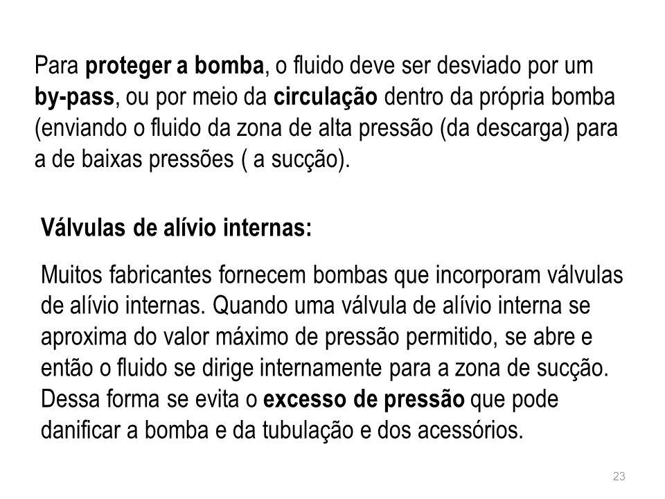Para proteger a bomba, o fluido deve ser desviado por um by-pass, ou por meio da circulação dentro da própria bomba (enviando o fluido da zona de alta