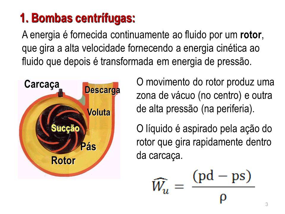 1. Bombas centrífugas: A energia é fornecida continuamente ao fluido por um rotor, que gira a alta velocidade fornecendo a energia cinética ao fluido
