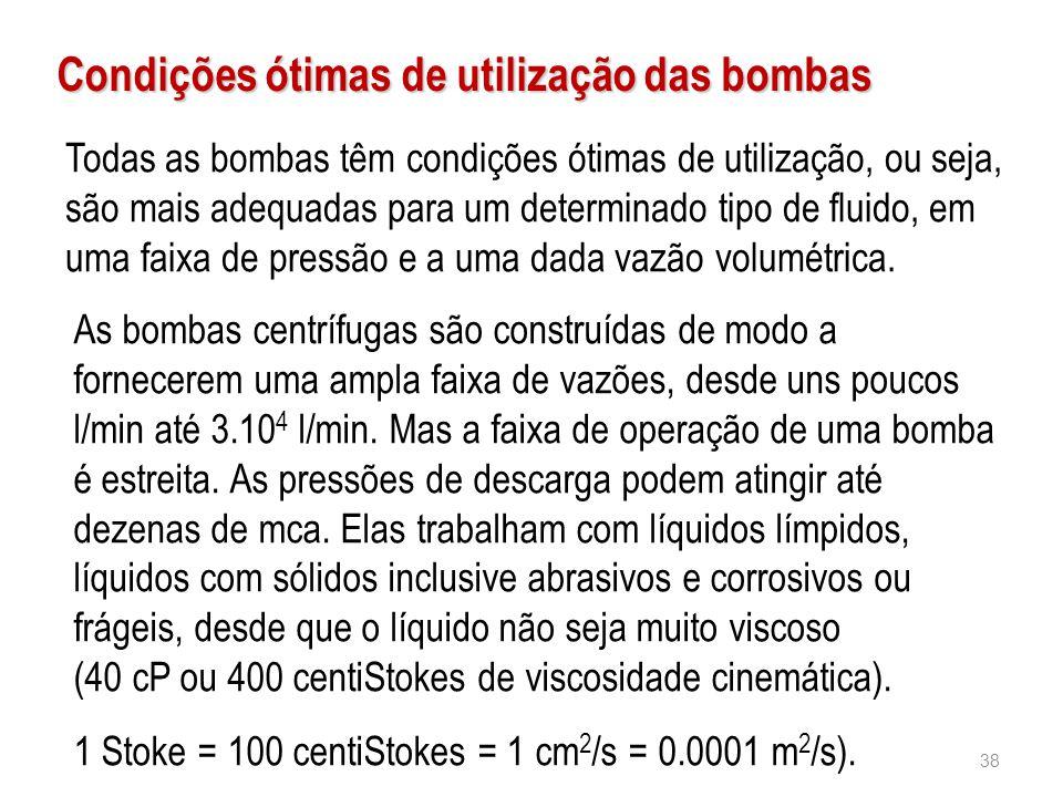 Condições ótimas de utilização das bombas Todas as bombas têm condições ótimas de utilização, ou seja, são mais adequadas para um determinado tipo de