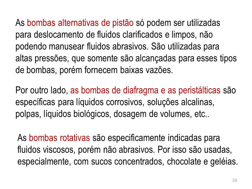 As bombas alternativas de pistão só podem ser utilizadas para deslocamento de fluidos clarificados e limpos, não podendo manusear fluidos abrasivos. S