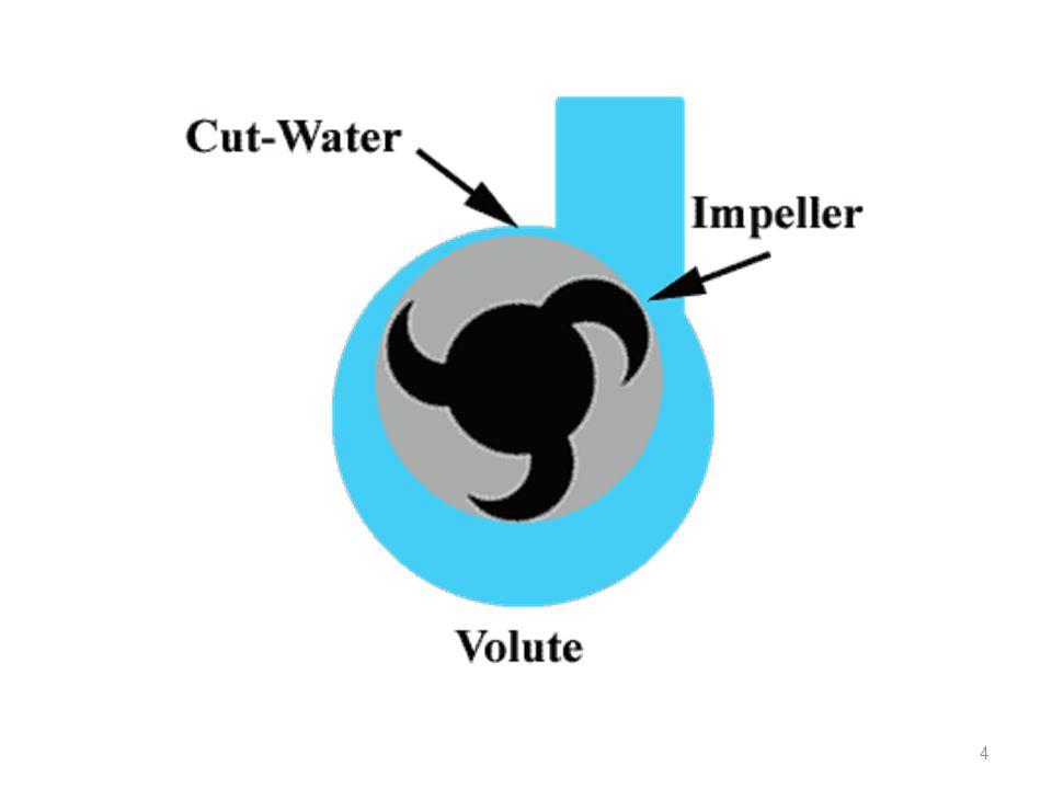 As válvulas de alívio internas são projetadas para proteger o sistema por períodos curtos de tempo.