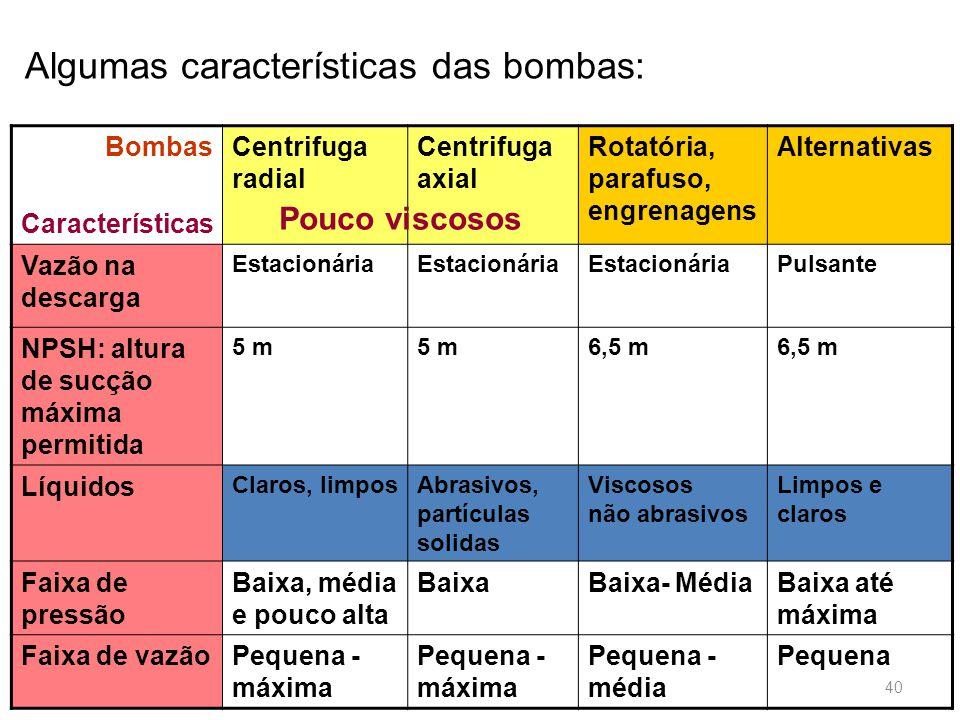 Bombas Características Centrifuga radial Centrifuga axial Rotatória, parafuso, engrenagens Alternativas Vazão na descarga Estacionária Pulsante NPSH: