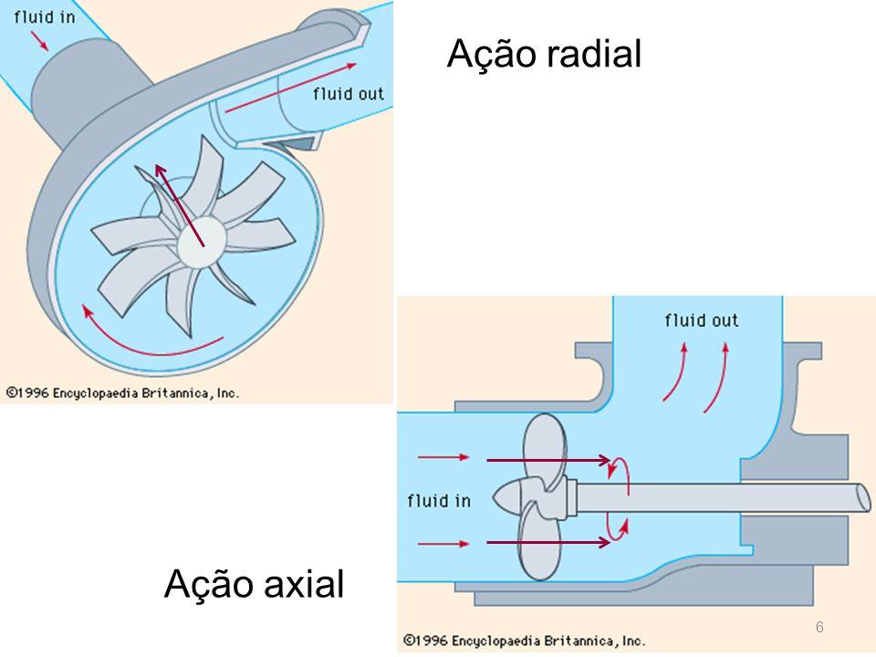 A cavitação é uma situação que pode ocorrer em qualquer tipo de bomba.
