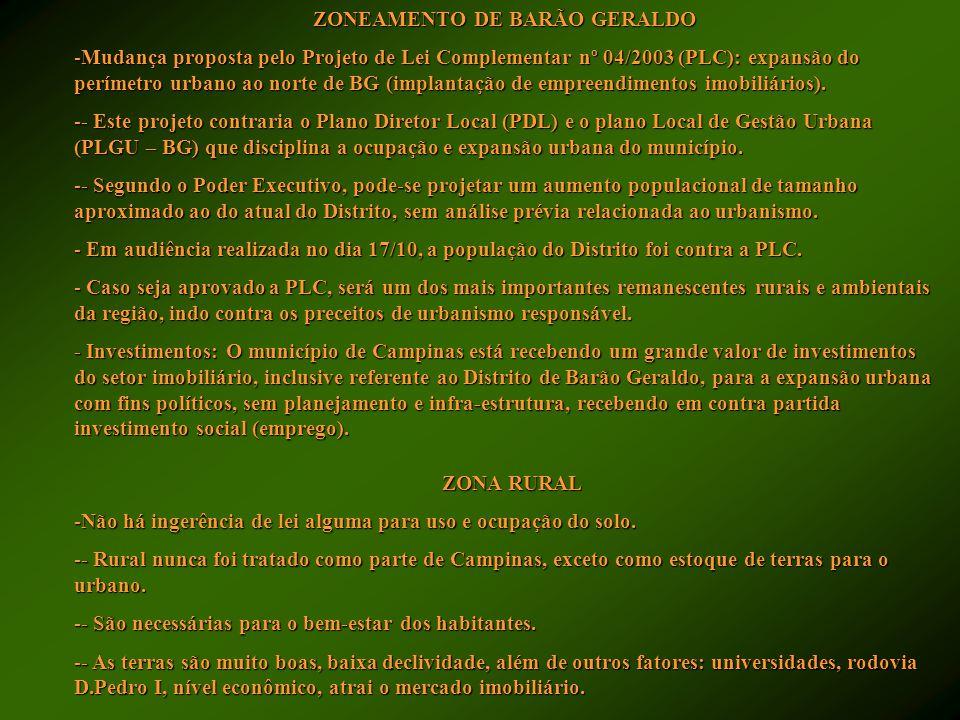 ZONEAMENTO DE BARÃO GERALDO -Mudança proposta pelo Projeto de Lei Complementar nº 04/2003 (PLC): expansão do perímetro urbano ao norte de BG (implanta