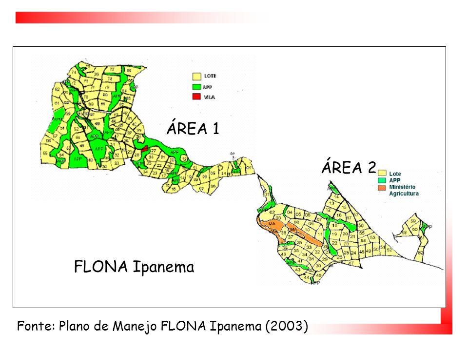 Assentamento Ipanema  Município de Iperó – SP  A Fazenda Ipanema foi ocupada na madrugada do dia 16 de maio de 1992 por cerca de 800 famílias mobilizadas pelo MST  Collor: FLONA Ipanema – 5 dias depois  Discussão MST x IBAMA  Área de 1.768,71 hectares, sendo 1.368,48 distribuídas em 151 lotes.