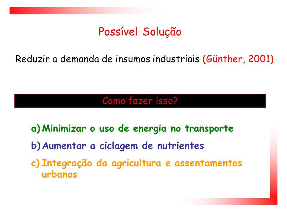 Índices Emergéticos FórmulaConceito Transformidade Solar Tr = Y/E P Avalia a qualidade do fluxo de energia Renovabilidade %R = (R/Y)x100 Indica o grau de sustentabilidade do sistema Razão de Investimento Emergético EIR = F/ I Mede a proporção de emergia comprada (F) em relação às entradas de emergia do meio- ambiente (I) Razão de Rendimento Emergético EYR = Y/F Indica se o processo pode competir com outros no fornecimento de energia primária para a economia.