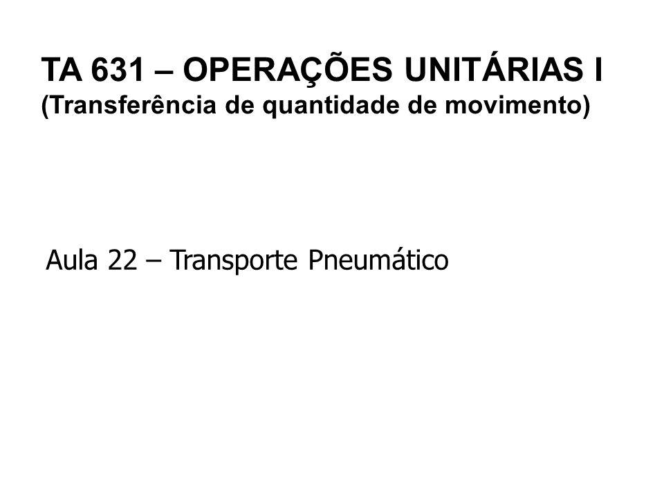 Aula 22 – Transporte Pneumático TA 631 – OPERAÇÕES UNITÁRIAS I (Transferência de quantidade de movimento)