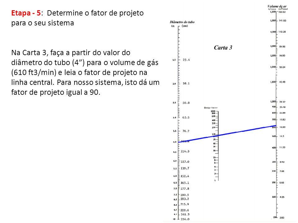 """Etapa - 5: Determine o fator de projeto para o seu sistema Na Carta 3, faça a partir do valor do diâmetro do tubo (4"""") para o volume de gás (610 ft3/m"""