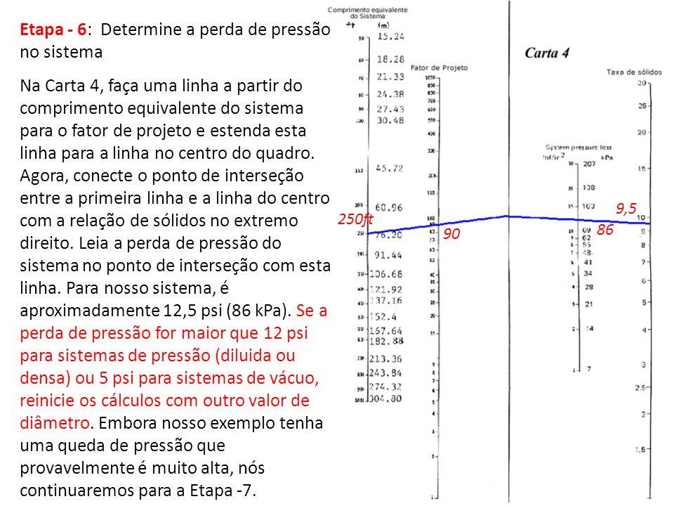 Etapa - 6: Determine a perda de pressão no sistema Na Carta 4, faça uma linha a partir do comprimento equivalente do sistema para o fator de projeto e