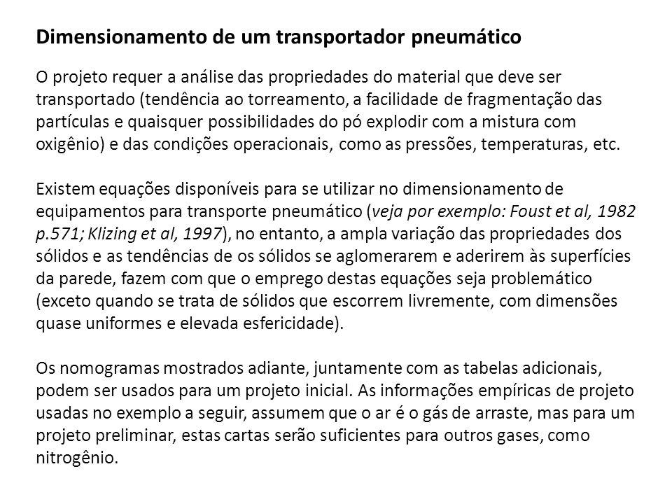 Dimensionamento de um transportador pneumático O projeto requer a análise das propriedades do material que deve ser transportado (tendência ao torream