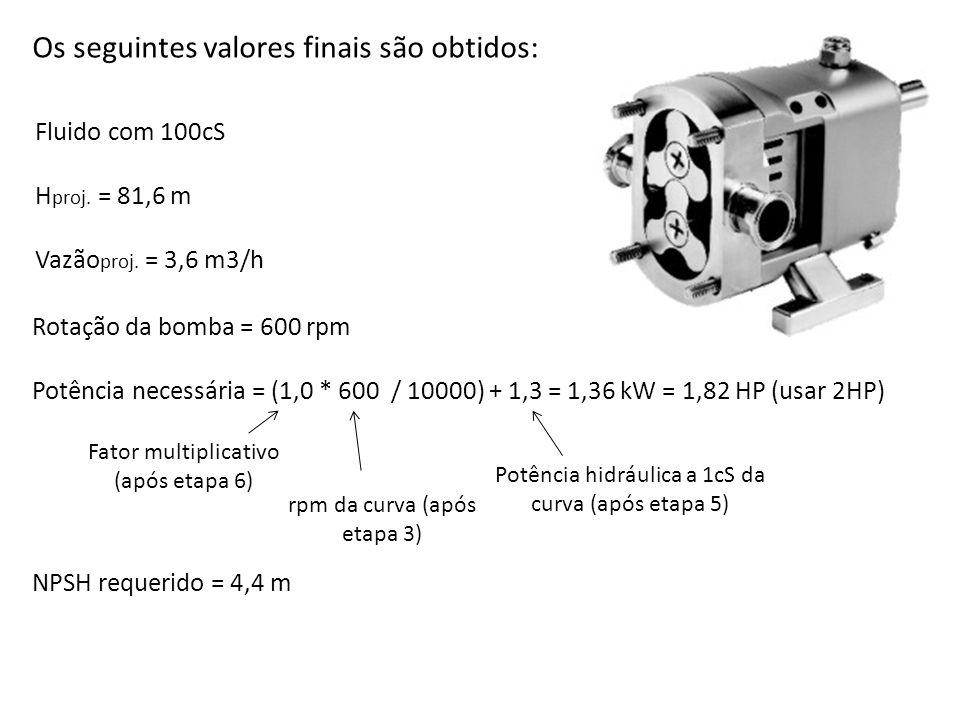 Os seguintes valores finais são obtidos: Rotação da bomba = 600 rpm Potência necessária = (1,0 * 600 / 10000) + 1,3 = 1,36 kW = 1,82 HP (usar 2HP) NPS