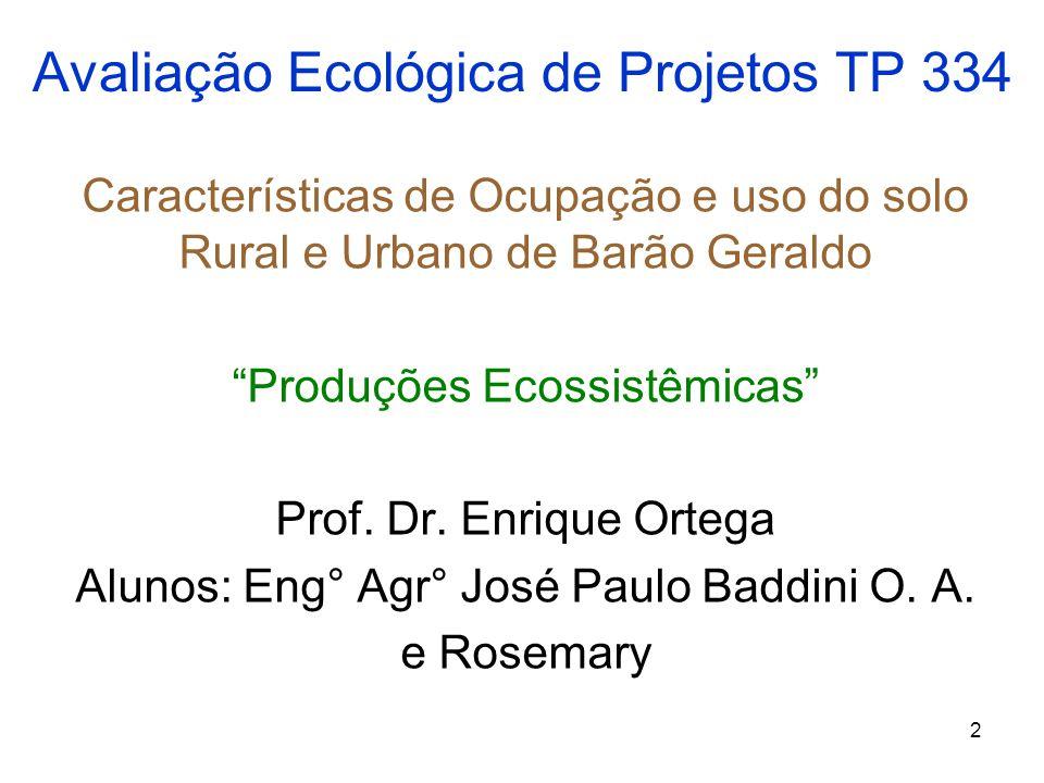 """2 Avaliação Ecológica de Projetos TP 334 Características de Ocupação e uso do solo Rural e Urbano de Barão Geraldo """"Produções Ecossistêmicas"""" Prof. Dr"""
