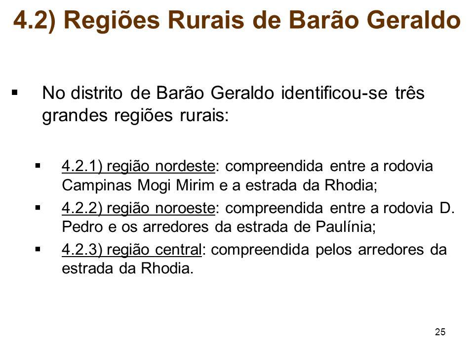 25 4.2) Regiões Rurais de Barão Geraldo  No distrito de Barão Geraldo identificou-se três grandes regiões rurais:  4.2.1) região nordeste: compreend
