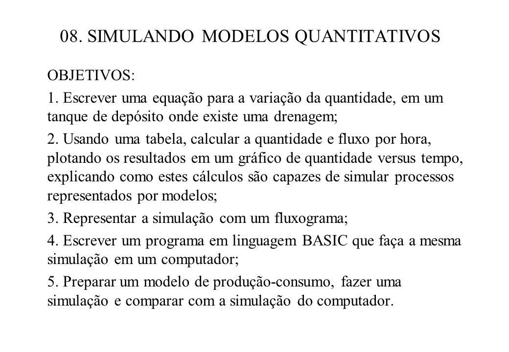 08.SIMULANDO MODELOS QUANTITATIVOS OBJETIVOS: 1.