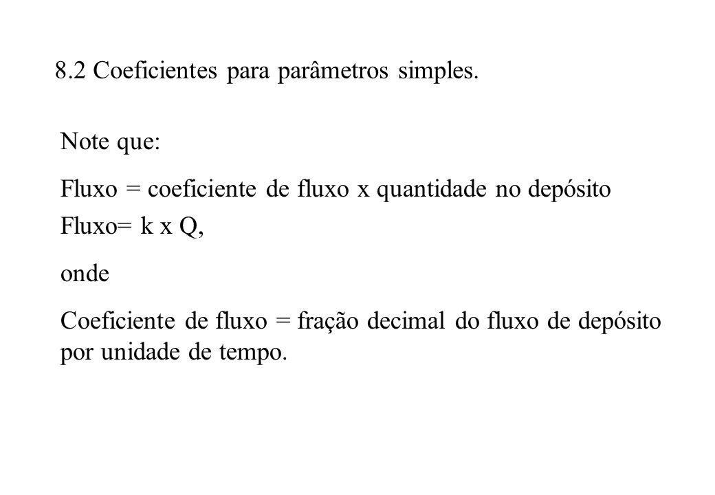 8.2 Coeficientes para parâmetros simples.