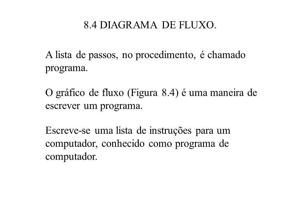 8.4 DIAGRAMA DE FLUXO.A lista de passos, no procedimento, é chamado programa.