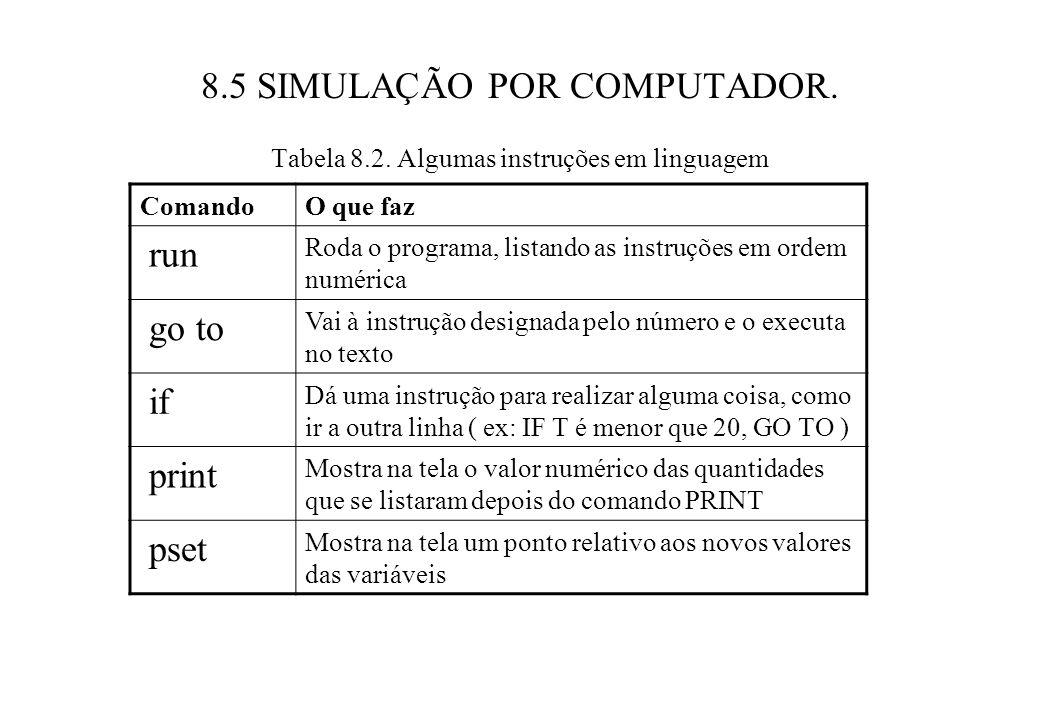 8.5 SIMULAÇÃO POR COMPUTADOR.Tabela 8.2.