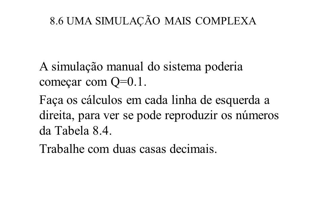 8.6 UMA SIMULAÇÃO MAIS COMPLEXA A simulação manual do sistema poderia começar com Q=0.1.