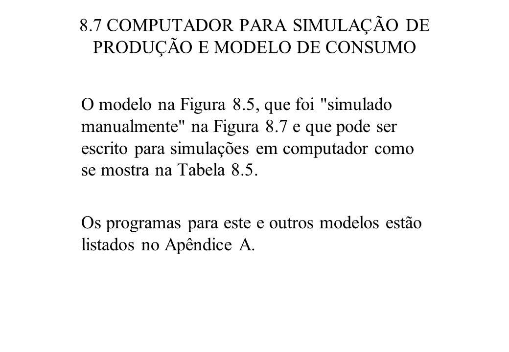 8.7 COMPUTADOR PARA SIMULAÇÃO DE PRODUÇÃO E MODELO DE CONSUMO O modelo na Figura 8.5, que foi simulado manualmente na Figura 8.7 e que pode ser escrito para simulações em computador como se mostra na Tabela 8.5.