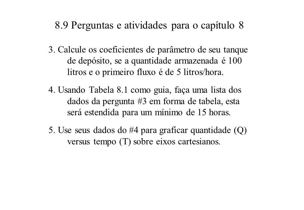 8.9 Perguntas e atividades para o capítulo 8 3.