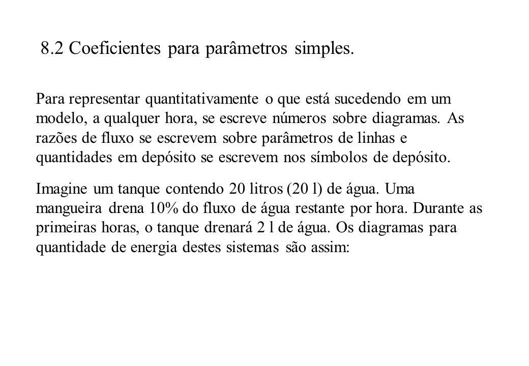8.9 Perguntas e atividades para o capítulo 8 6.