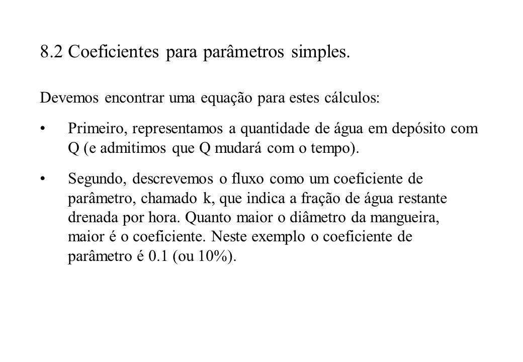 8.7 SIMULAÇÃO DE PRODUÇÃO E CONSUMO Tabela 8.5.