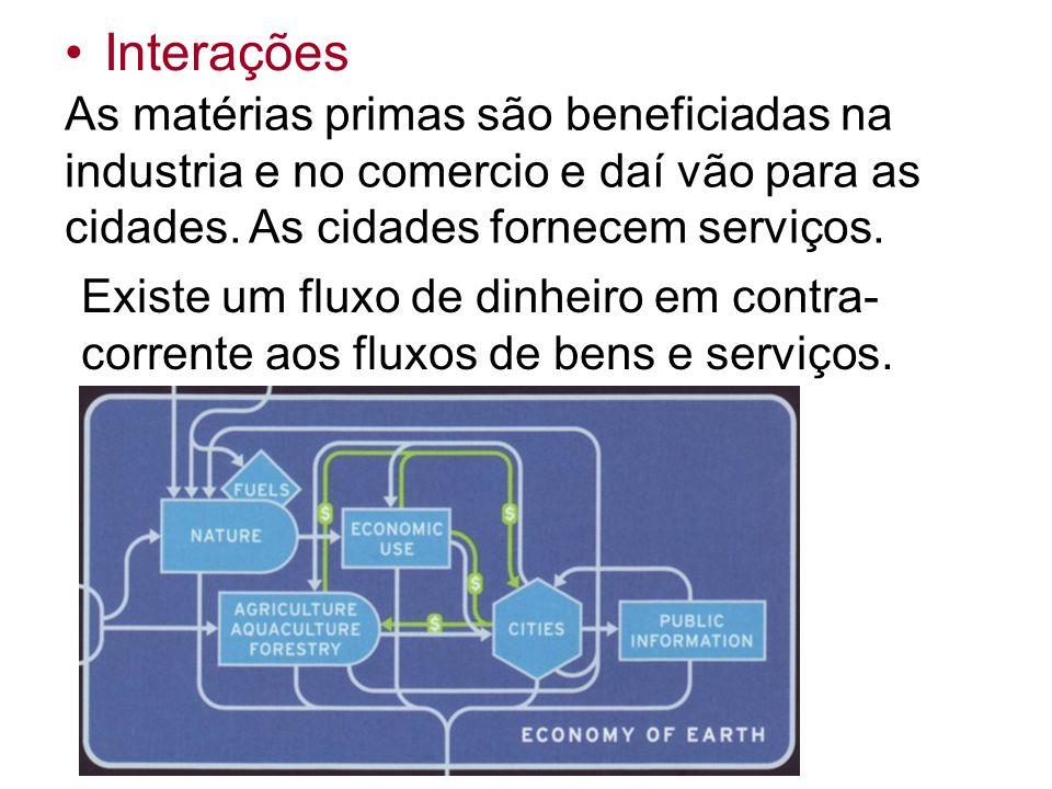 As matérias primas são beneficiadas na industria e no comercio e daí vão para as cidades. As cidades fornecem serviços. Interações Existe um fluxo de