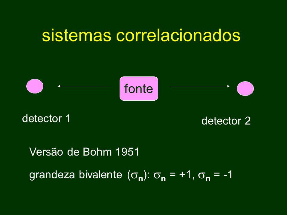 fonte detector 1 detector 2 sistemas correlacionados Versão de Bohm 1951 grandeza bivalente (  n ):  n = +1,  n = -1