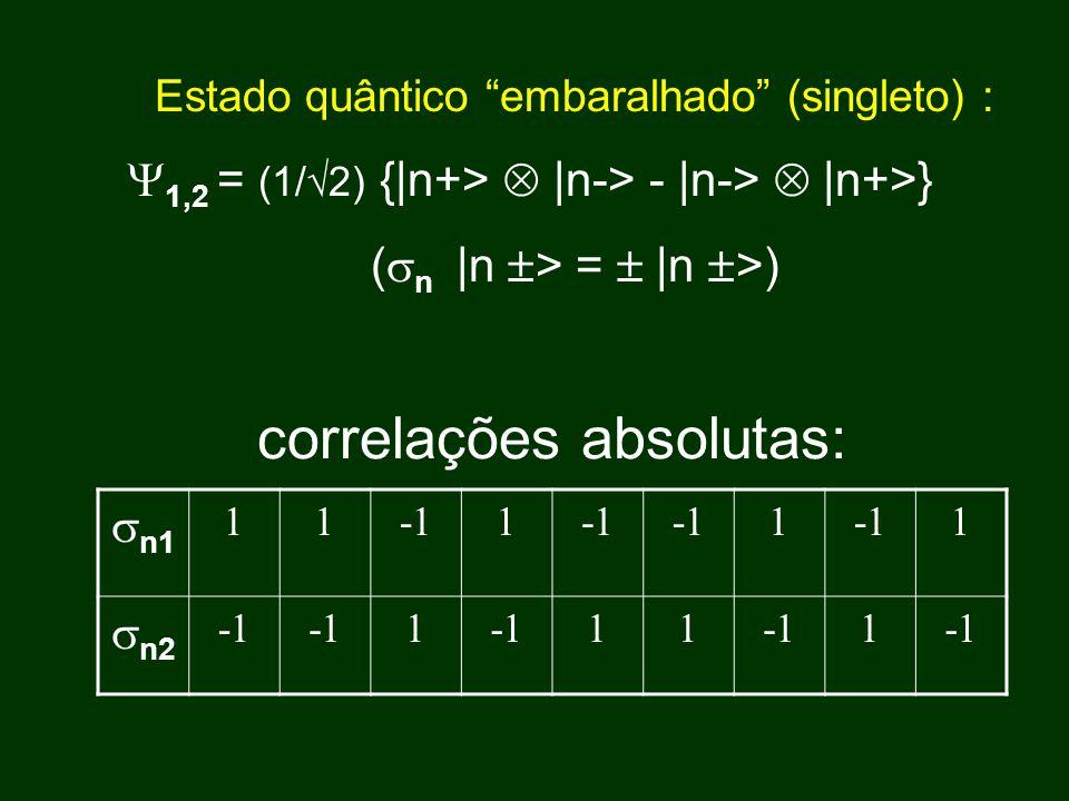 correlações absolutas:  n1 111 1 1  n2 1 11 1 Estado quântico embaralhado (singleto) :  1,2 = (1/  2) {|n+>  |n-> - |n->  |n+>} (  n |n  > =  |n  >)