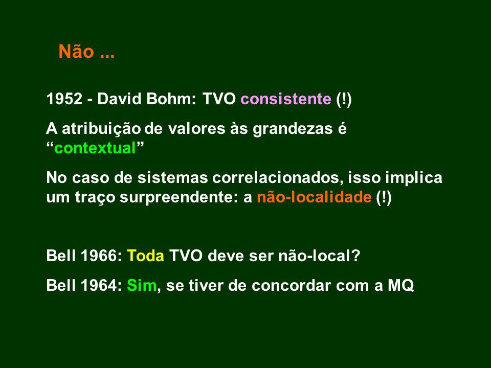 1952 - David Bohm: TVO consistente (!) A atribuição de valores às grandezas é contextual No caso de sistemas correlacionados, isso implica um traço surpreendente: a não-localidade (!) Bell 1966: Toda TVO deve ser não-local.