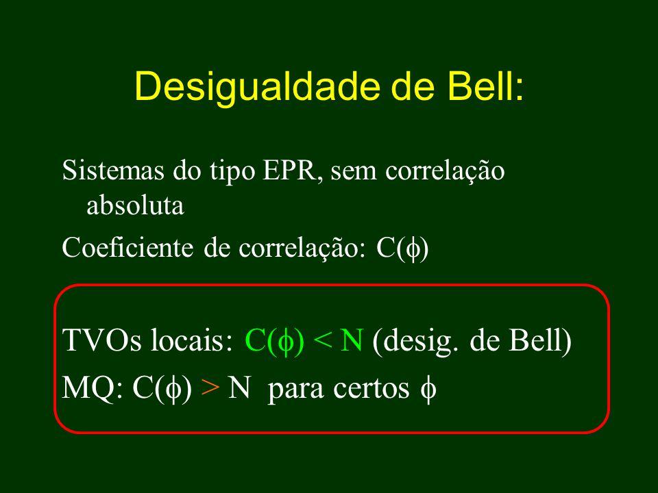 Desigualdade de Bell: Sistemas do tipo EPR, sem correlação absoluta Coeficiente de correlação: C(  ) TVOs locais: C(  ) < N (desig.