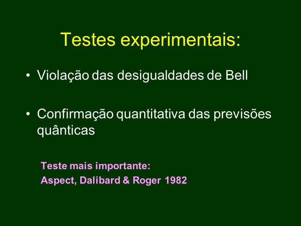 Testes experimentais: Violação das desigualdades de Bell Confirmação quantitativa das previsões quânticas Teste mais importante: Aspect, Dalibard & Roger 1982