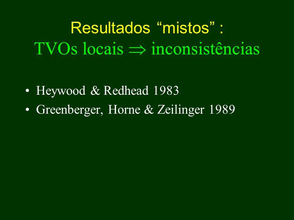 Resultados mistos : TVOs locais  inconsistências Heywood & Redhead 1983 Greenberger, Horne & Zeilinger 1989
