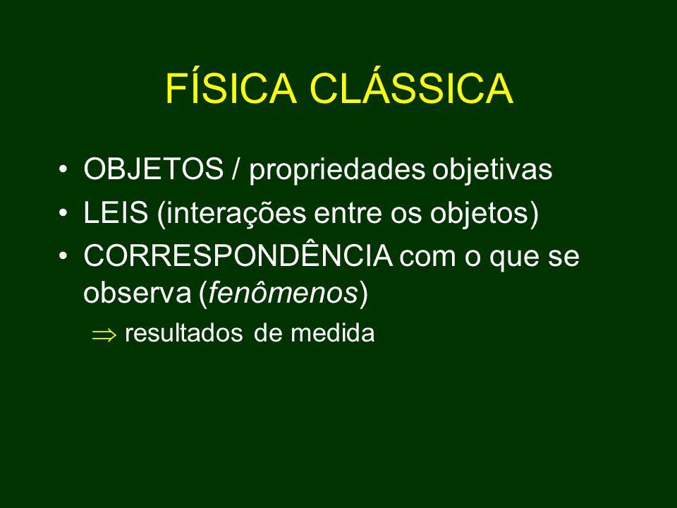 FÍSICA CLÁSSICA OBJETOS / propriedades objetivas LEIS (interações entre os objetos) CORRESPONDÊNCIA com o que se observa (fenômenos)  resultados de medida