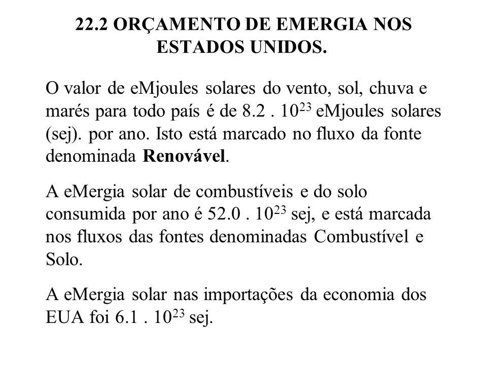 22.2 ORÇAMENTO DE EMERGIA NOS ESTADOS UNIDOS. O valor de eMjoules solares do vento, sol, chuva e marés para todo país é de 8.2. 10 23 eMjoules solares