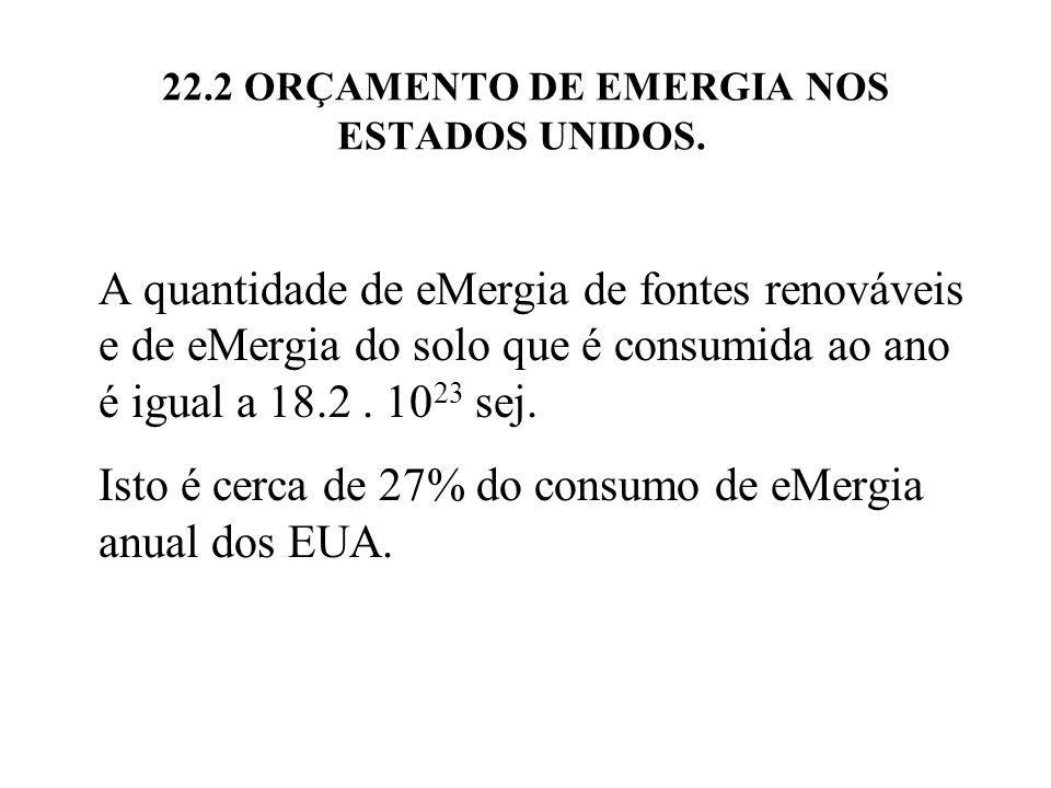 22.2 ORÇAMENTO DE EMERGIA NOS ESTADOS UNIDOS. A quantidade de eMergia de fontes renováveis e de eMergia do solo que é consumida ao ano é igual a 18.2.