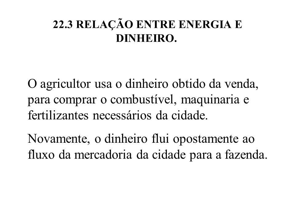 22.3 RELAÇÃO ENTRE ENERGIA E DINHEIRO. O agricultor usa o dinheiro obtido da venda, para comprar o combustível, maquinaria e fertilizantes necessários