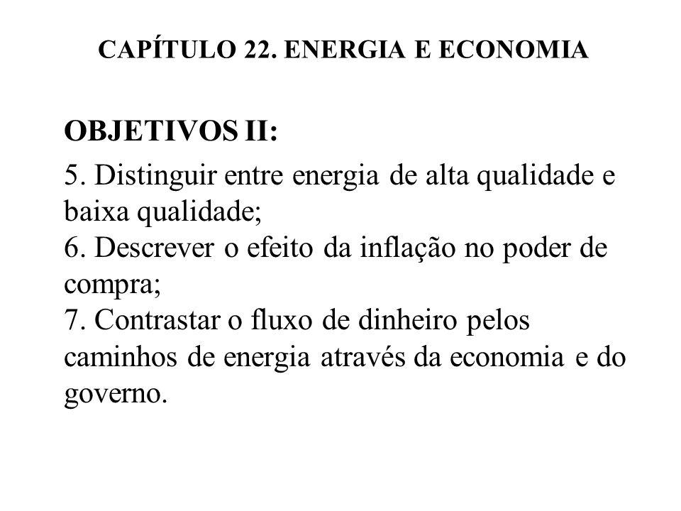 CAPÍTULO 22. ENERGIA E ECONOMIA OBJETIVOS II: 5. Distinguir entre energia de alta qualidade e baixa qualidade; 6. Descrever o efeito da inflação no po