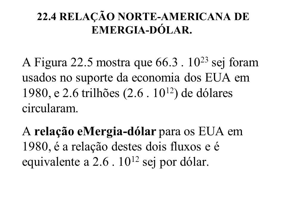 22.4 RELAÇÃO NORTE-AMERICANA DE EMERGIA-DÓLAR. A Figura 22.5 mostra que 66.3. 10 23 sej foram usados no suporte da economia dos EUA em 1980, e 2.6 tri