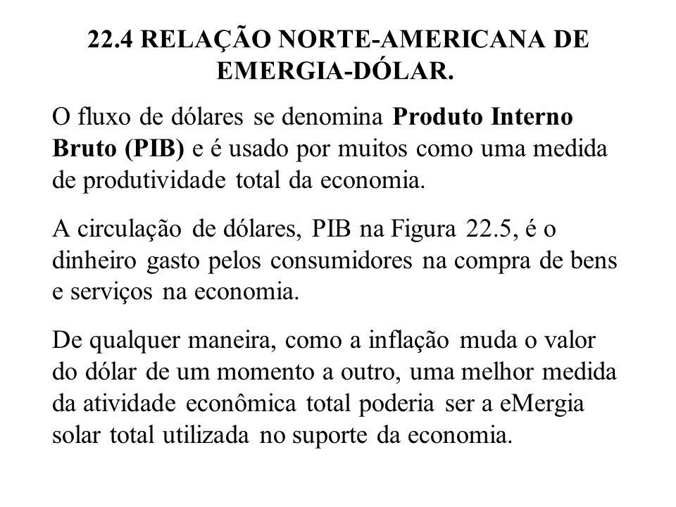 22.4 RELAÇÃO NORTE-AMERICANA DE EMERGIA-DÓLAR. O fluxo de dólares se denomina Produto Interno Bruto (PIB) e é usado por muitos como uma medida de prod
