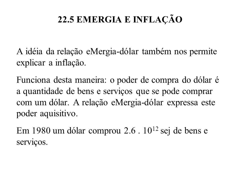 22.5 EMERGIA E INFLAÇÃO A idéia da relação eMergia-dólar também nos permite explicar a inflação. Funciona desta maneira: o poder de compra do dólar é