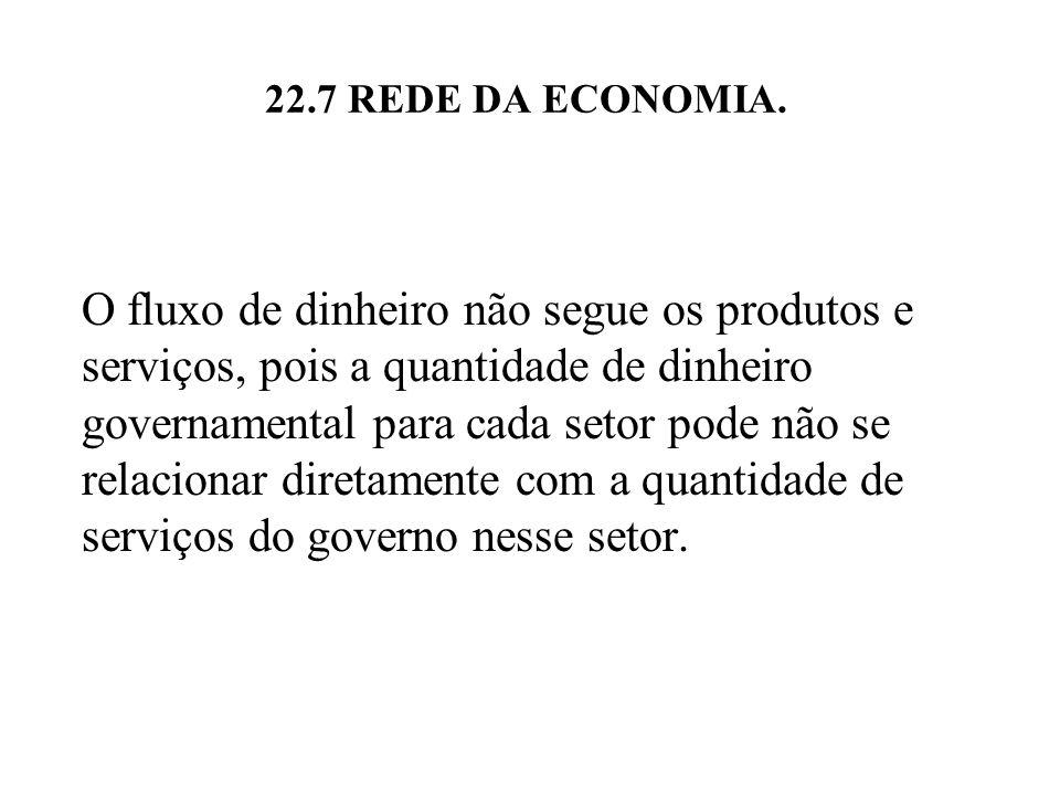 22.7 REDE DA ECONOMIA. O fluxo de dinheiro não segue os produtos e serviços, pois a quantidade de dinheiro governamental para cada setor pode não se r