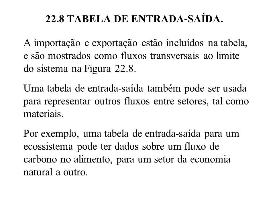 22.8 TABELA DE ENTRADA-SAÍDA. A importação e exportação estão incluídos na tabela, e são mostrados como fluxos transversais ao limite do sistema na Fi