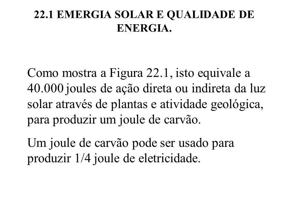 22.1 EMERGIA SOLAR E QUALIDADE DE ENERGIA. Como mostra a Figura 22.1, isto equivale a 40.000 joules de ação direta ou indireta da luz solar através de