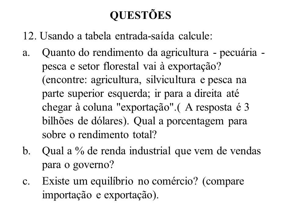 QUESTÕES 12. Usando a tabela entrada-saída calcule: a.Quanto do rendimento da agricultura - pecuária - pesca e setor florestal vai à exportação? (enco
