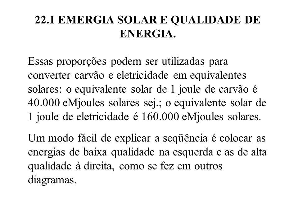 22.1 EMERGIA SOLAR E QUALIDADE DE ENERGIA. Essas proporções podem ser utilizadas para converter carvão e eletricidade em equivalentes solares: o equiv