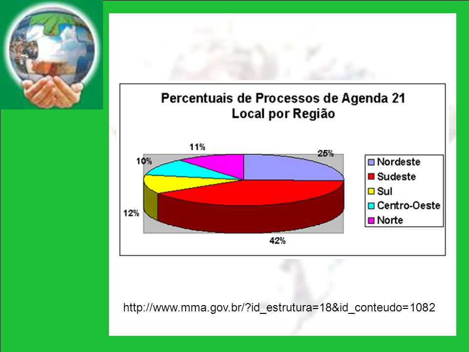 http://www.mma.gov.br/?id_estrutura=18&id_conteudo=1082