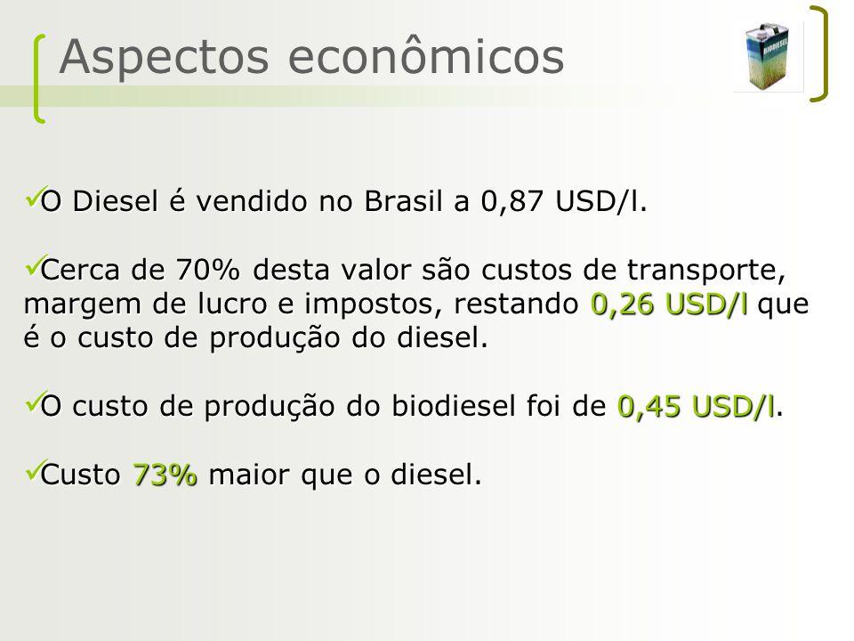 O Diesel é vendido no Brasil a 0,87 USD/l. O Diesel é vendido no Brasil a 0,87 USD/l. Cerca de 70% desta valor são custos de transporte, margem de luc
