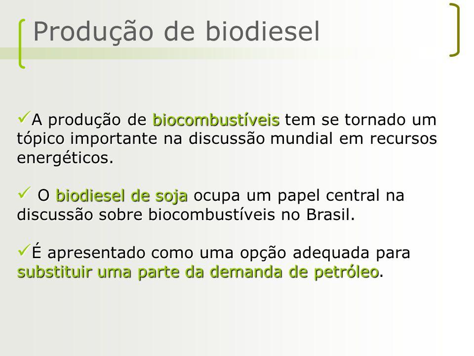 A produção de biocombustíveis tem se tornado um tópico importante na discussão mundial em recursos energéticos. A produção de biocombustíveis tem se t